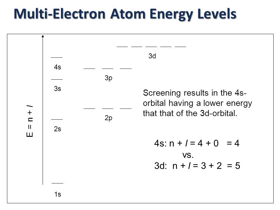Orbital box notation: 1s2s2p3s3p Aluminum: Al (13 electrons) 1s 2s 2p 3s 3p                    1s 2 2s 2 2p 6 3s 2 spdf Electron Configuration 3p 1 Electron Configuration in the 3 rd Period