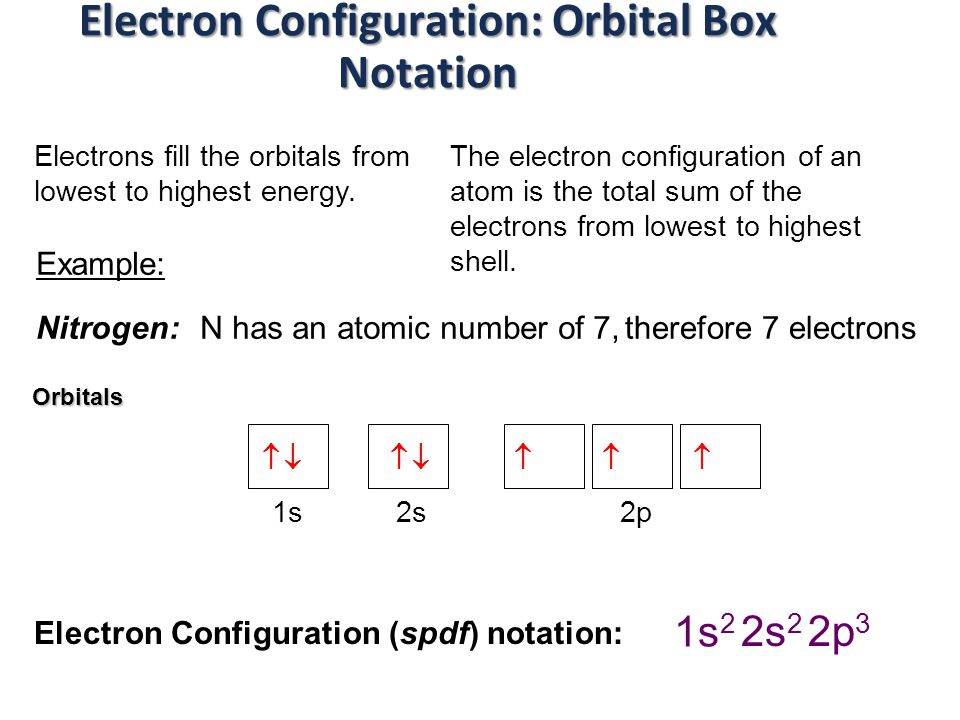 © 2009, Prentice-Hall, Inc.Sizes of Ions Cations are smaller than their parent atoms.