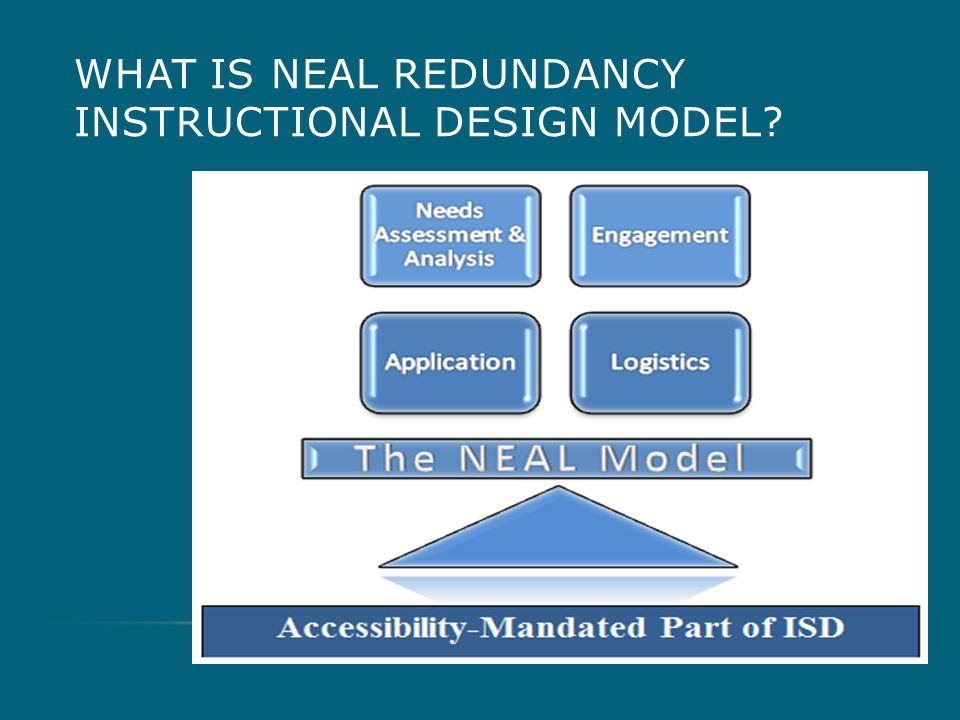WHAT IS NEAL REDUNDANCY INSTRUCTIONAL DESIGN MODEL