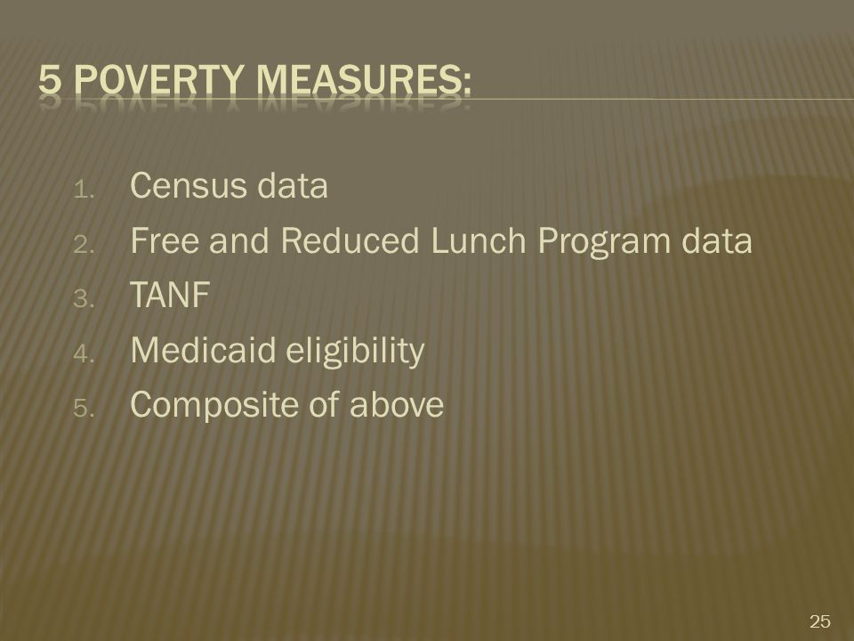 1. Census data 2. Free and Reduced Lunch Program data 3.