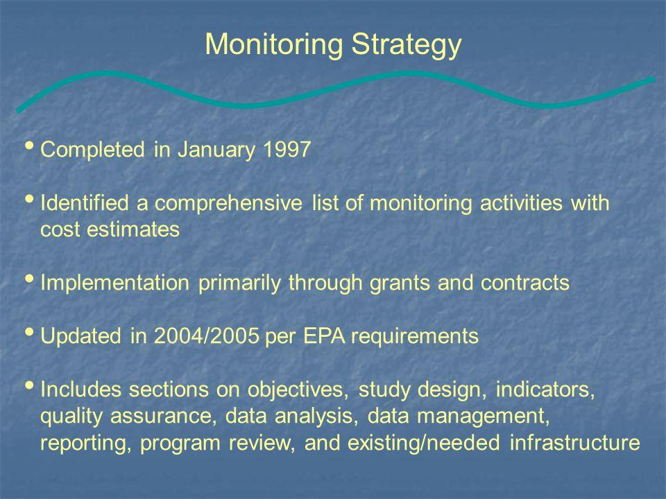 Additional Information Gary Kohlhepp, 517-335-1289 (kohlhepg@michigan.gov)kohlhepg@michigan.gov Ralph Bednarz, 517-335-4211 (bednarzr@michigan.gov)bednarzr@michigan.gov www.michigan.gov/deq, click on Water , click on Water Quality Monitoring , click on Assessment of Michigan Waters www.michigan.gov/deq www.micorps.net
