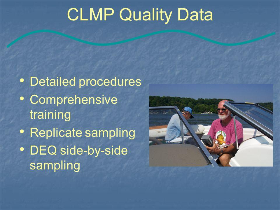 CLMP Quality Data Detailed procedures Comprehensive training Replicate sampling DEQ side-by-side sampling