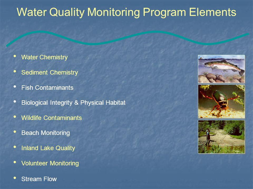 Water Quality Monitoring Program Elements Water Chemistry Sediment Chemistry Fish Contaminants Biological Integrity & Physical Habitat Wildlife Contaminants Beach Monitoring Inland Lake Quality Volunteer Monitoring Stream Flow