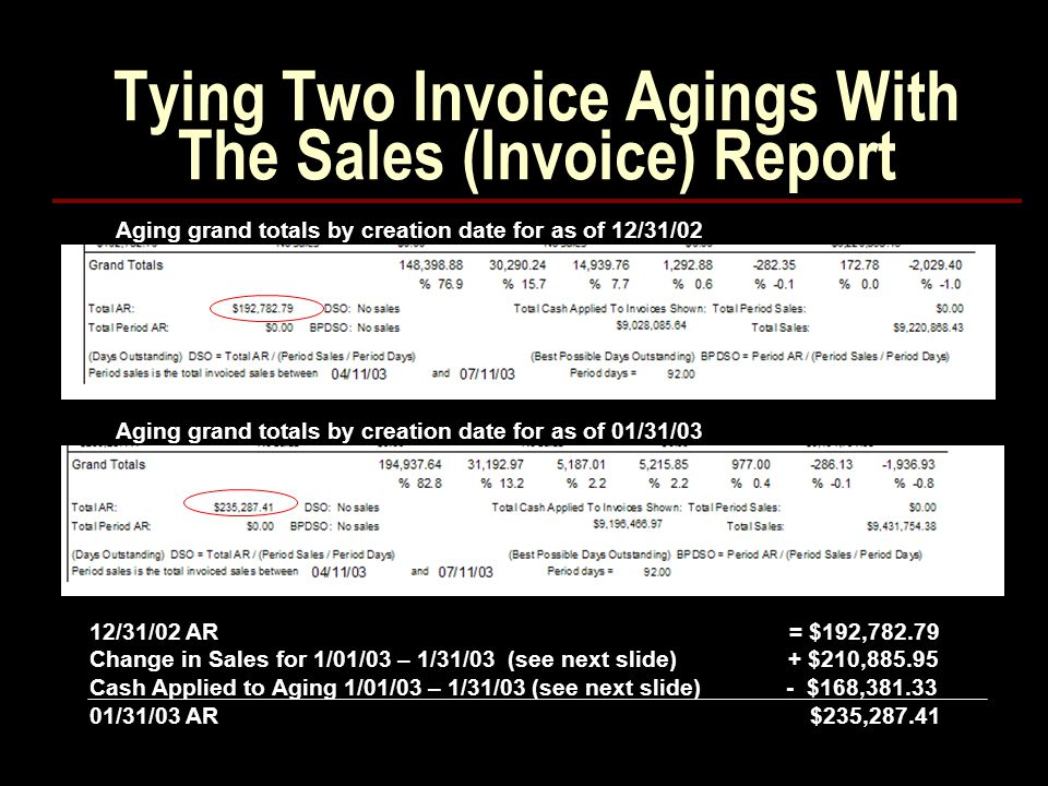 Tying Two Invoice Agings With The Sales (Invoice) Report Aging grand totals by creation date for as of 12/31/02 Aging grand totals by creation date for as of 01/31/03 12/31/02 AR = $192,782.79 Change in Sales for 1/01/03 – 1/31/03 (see next slide) + $210,885.95 Cash Applied to Aging 1/01/03 – 1/31/03 (see next slide) - $168,381.33 01/31/03 AR $235,287.41