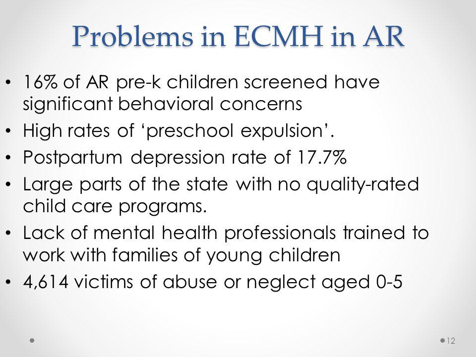 Problems in ECMH in AR 12 16% of AR pre-k children screened have significant behavioral concerns High rates of 'preschool expulsion'. Postpartum depre