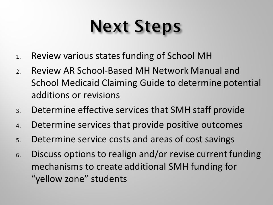 1. Review various states funding of School MH 2.