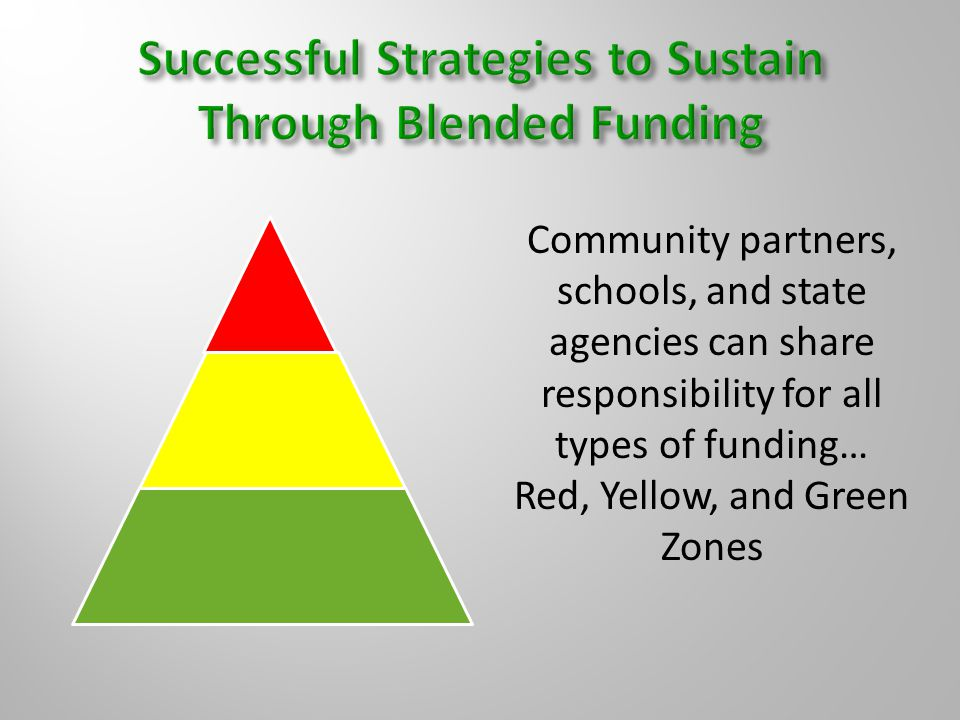 Community partners, schools, and state agencies can share responsibility for all types of funding… Red, Yellow, and Green Zones