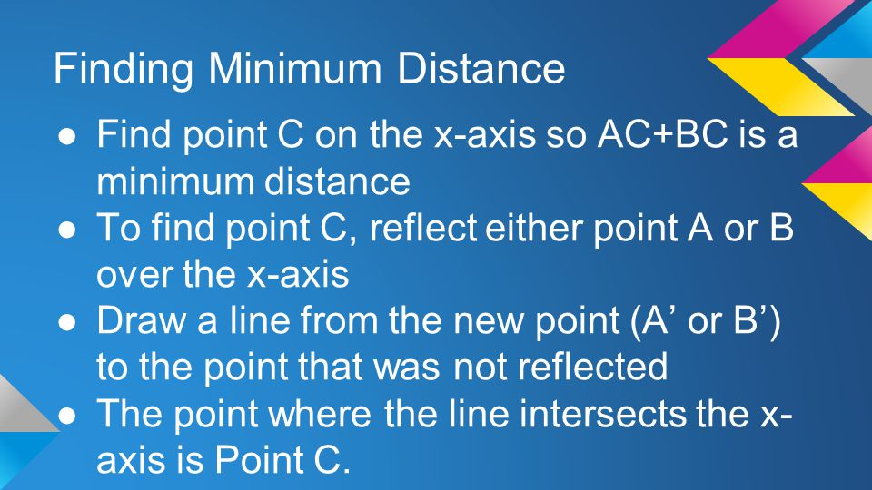 Finding Minimum Distance ●Find point C on the x-axis so AC+BC is a minimum distance ●To find point C, reflect either point A or B over the x-axis ●Dra
