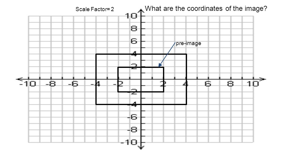 Scale Factor= 2 What are the coordinates of the image? pre-image