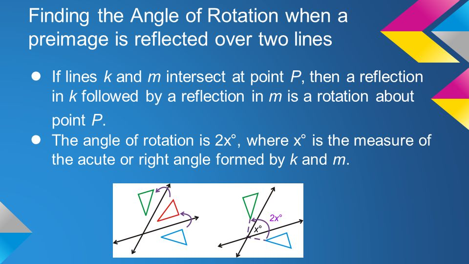 Finding the Angle of Rotation when a preimage is reflected over two lines ● If lines k and m intersect at point P, then a reflection in k followed by