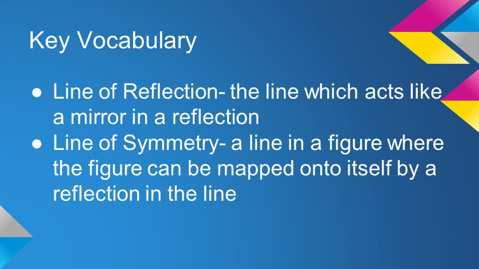Key Vocabulary ●Line of Reflection- the line which acts like a mirror in a reflection ●Line of Symmetry- a line in a figure where the figure can be ma