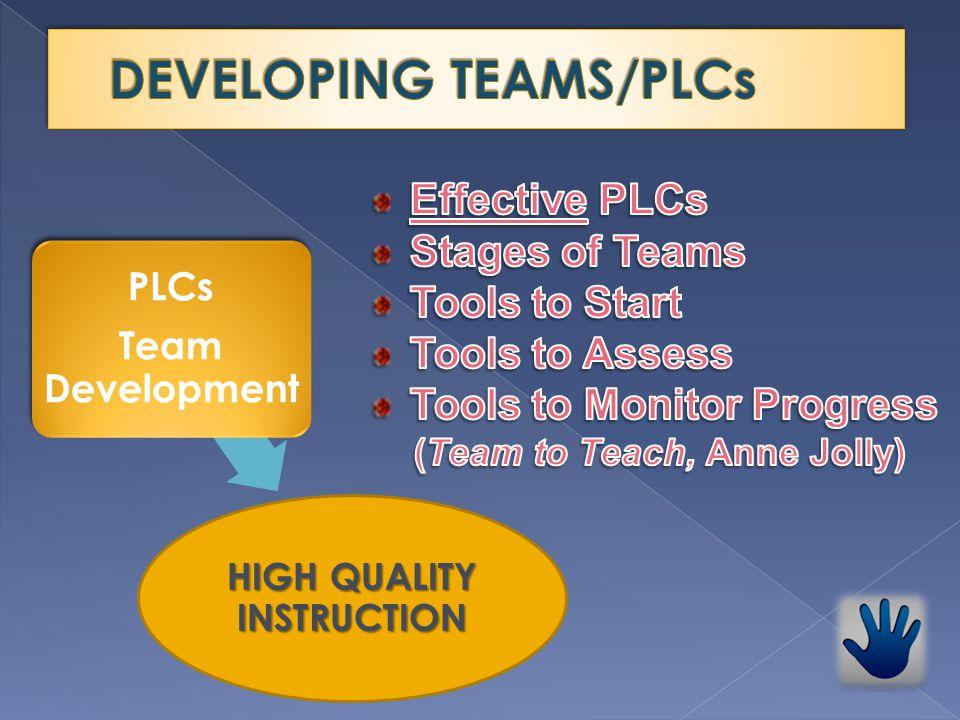 HIGH QUALITY INSTRUCTION PLCs Team Development