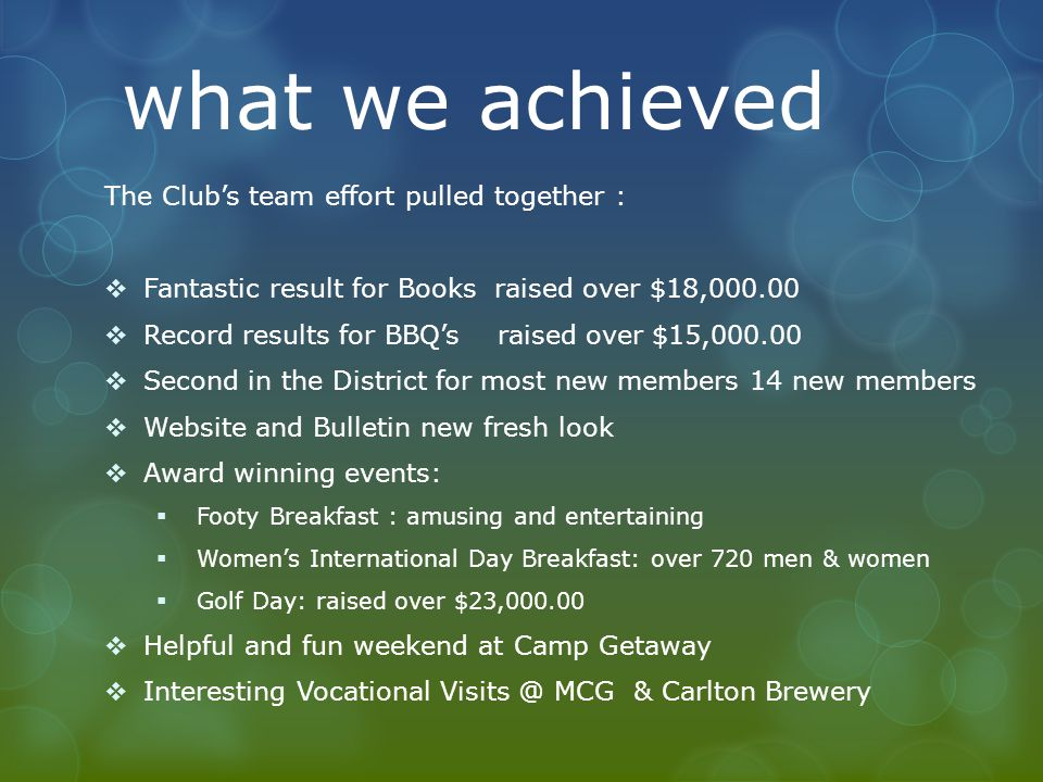 what we achieved The Club's team effort pulled together :  Fantastic result for Books raised over $18,000.00  Record results for BBQ's raised over $15,000.00  Second in the District for most new members 14 new members  Website and Bulletin new fresh look  Award winning events:  Footy Breakfast : amusing and entertaining  Women's International Day Breakfast: over 720 men & women  Golf Day: raised over $23,000.00  Helpful and fun weekend at Camp Getaway  Interesting Vocational Visits @ MCG & Carlton Brewery