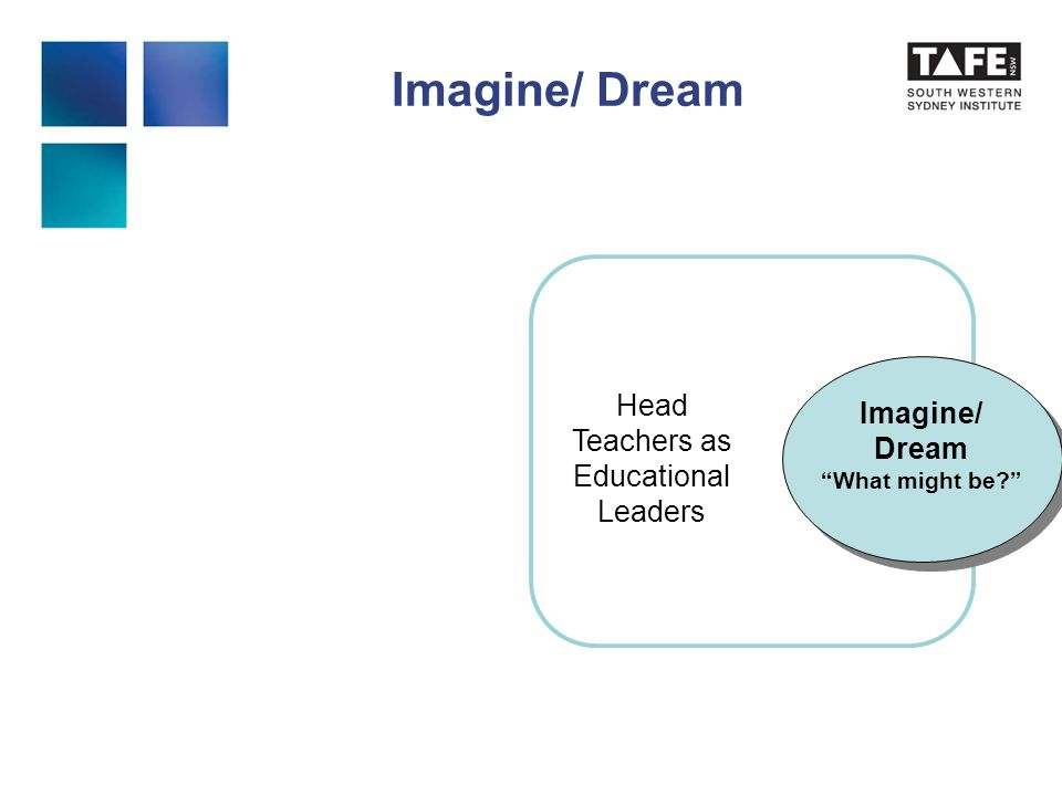 Imagine/ Dream Imagine/ Dream What might be Imagine/ Dream What might be Head Teachers as Educational Leaders