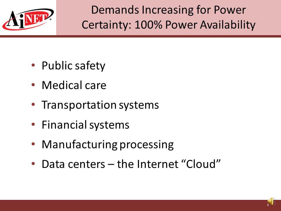 Executive Summary AiNET Critical Power Protection Supervisor AiNET's patented* Critical Power Protection Supervisor (CPPS) is applied in environments