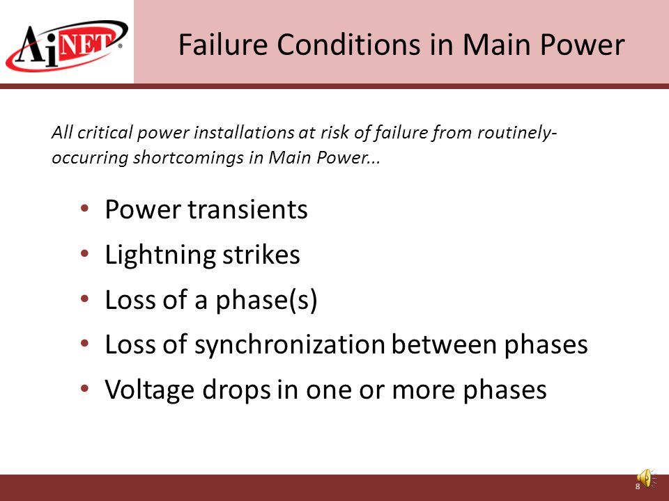 Brief Outages in Main Power tMFtHtMFtHtMFtH time tMFtHtMFtHtMFtH time A Series of Brief Outages in Main Power Diminish Energy Stored in the Batteries