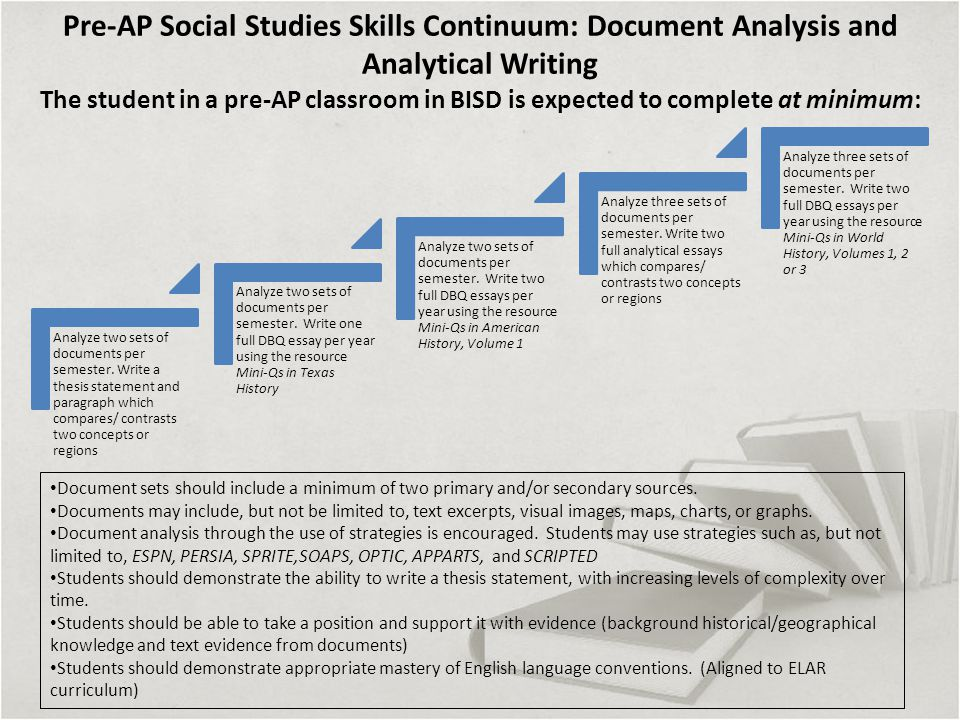 Pre-AP Social Studies Skills Continuum: Document Analysis and Analytical Writing The student in a pre-AP classroom in BISD is expected to complete at minimum: Analyze two sets of documents per semester.