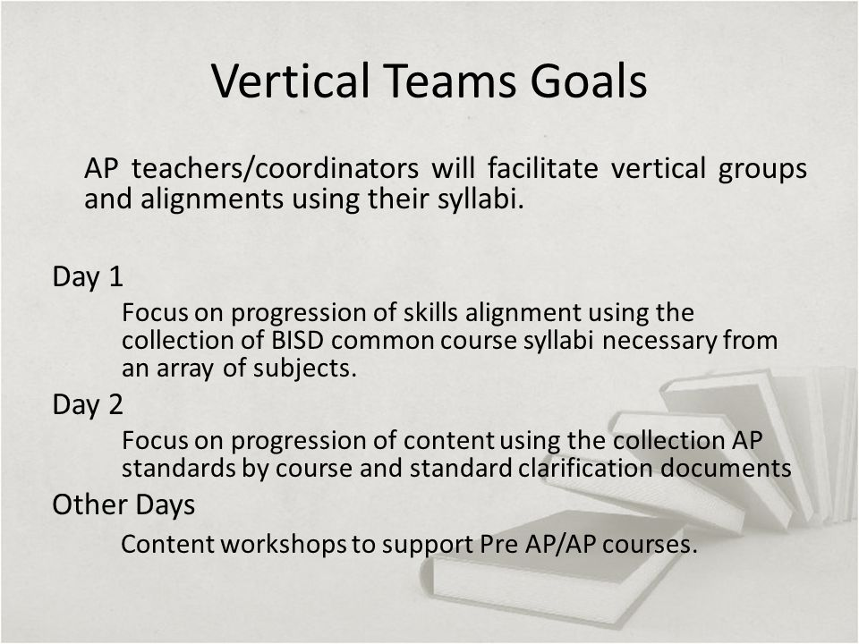 Vertical Teams Goals AP teachers/coordinators will facilitate vertical groups and alignments using their syllabi. Day 1 Focus on progression of skills