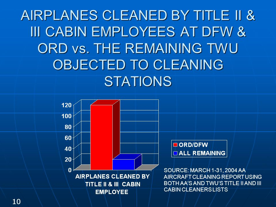 AIRPLANES CLEANED BY TITLE II & III CABIN EMPLOYEES AT DFW & ORD vs.