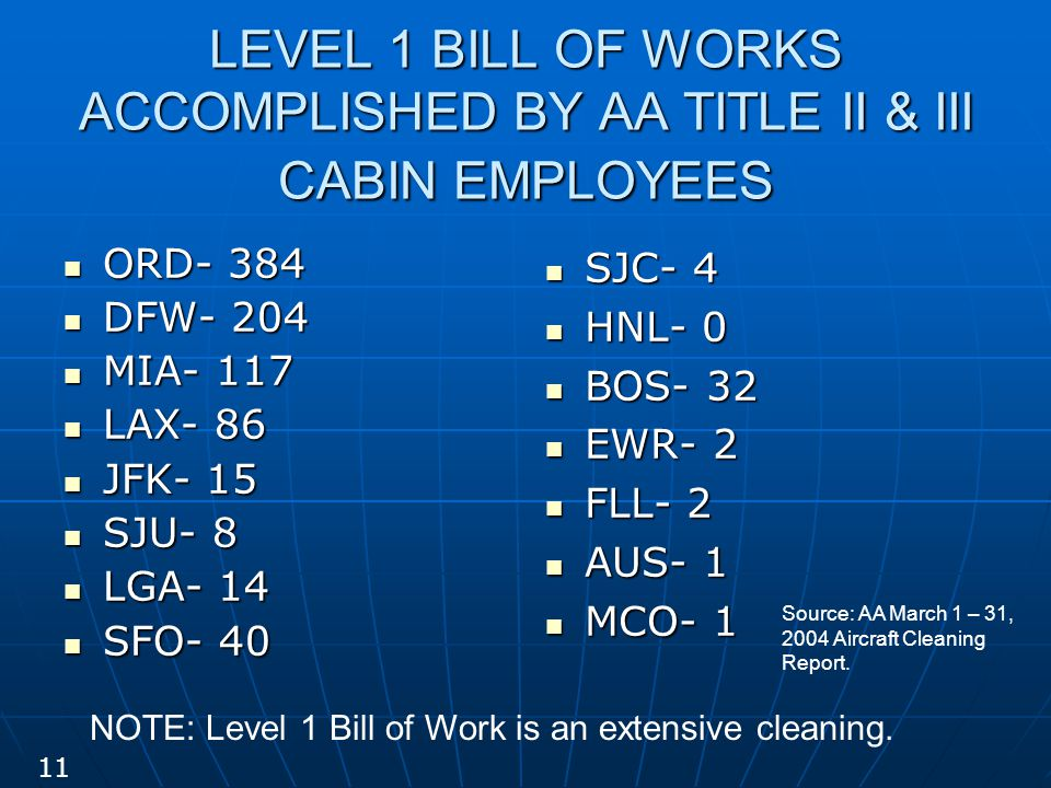 LEVEL 1 BILL OF WORKS ACCOMPLISHED BY AA TITLE II & III CABIN EMPLOYEES ORD- 384 ORD- 384 DFW- 204 DFW- 204 MIA- 117 MIA- 117 LAX- 86 LAX- 86 JFK- 15