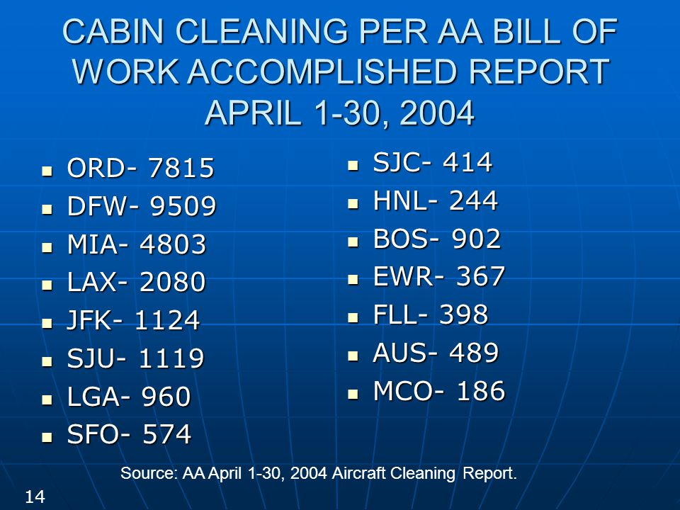CABIN CLEANING PER AA BILL OF WORK ACCOMPLISHED REPORT APRIL 1-30, 2004 ORD- 7815 ORD- 7815 DFW- 9509 DFW- 9509 MIA- 4803 MIA- 4803 LAX- 2080 LAX- 208