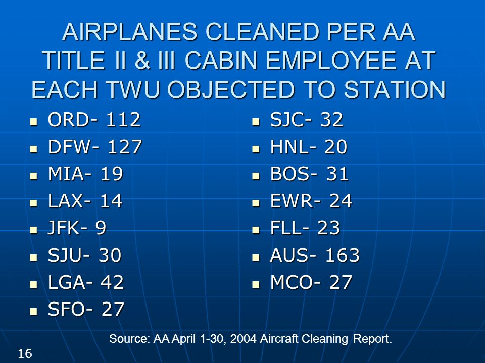AIRPLANES CLEANED PER AA TITLE II & III CABIN EMPLOYEE AT EACH TWU OBJECTED TO STATION ORD- 112 ORD- 112 DFW- 127 DFW- 127 MIA- 19 MIA- 19 LAX- 14 LAX