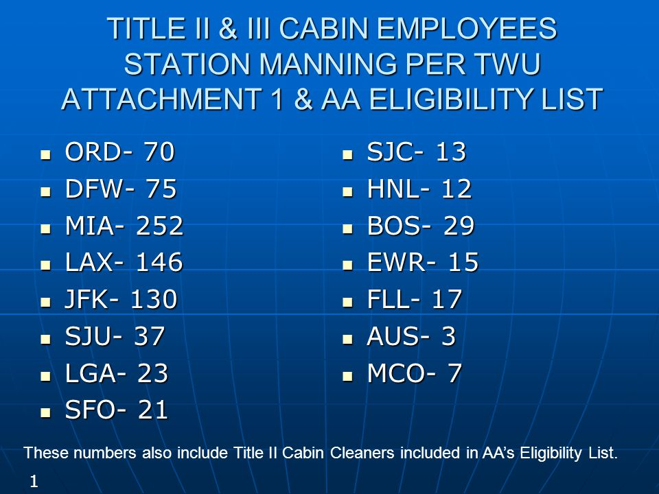 TITLE II & III CABIN EMPLOYEES STATION MANNING PER TWU ATTACHMENT 1 & AA ELIGIBILITY LIST ORD- 70 ORD- 70 DFW- 75 DFW- 75 MIA- 252 MIA- 252 LAX- 146 L