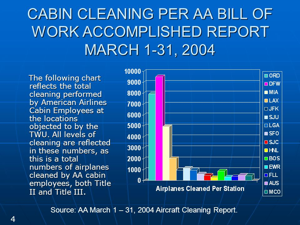 CABIN CLEANING PER AA BILL OF WORK ACCOMPLISHED REPORT MARCH 1-31, 2004 The following chart reflects the total cleaning performed by American Airlines Cabin Employees at the locations objected to by the TWU.