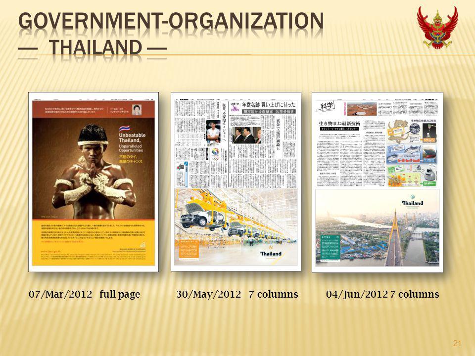 21 07/Mar/2012 full page 30/May/2012 7 columns 04/Jun/2012 7 columns