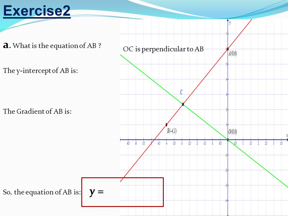 Exercise2 a. What is the equation of AB ? OC is perpendicular to AB The y-intercept of AB is: The Gradient of AB is: So, the equation of AB is: y =