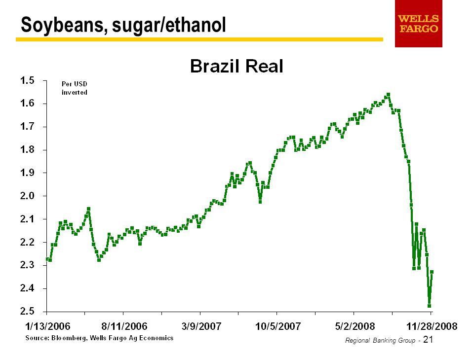 Regional Banking Group - 21 Soybeans, sugar/ethanol