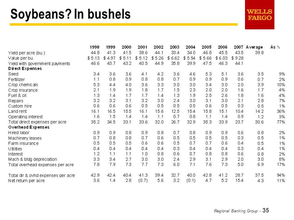 Regional Banking Group - 35 Soybeans In bushels