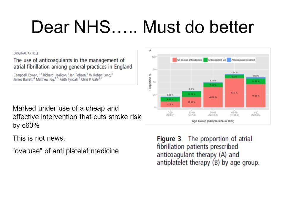 Dear NHS…..