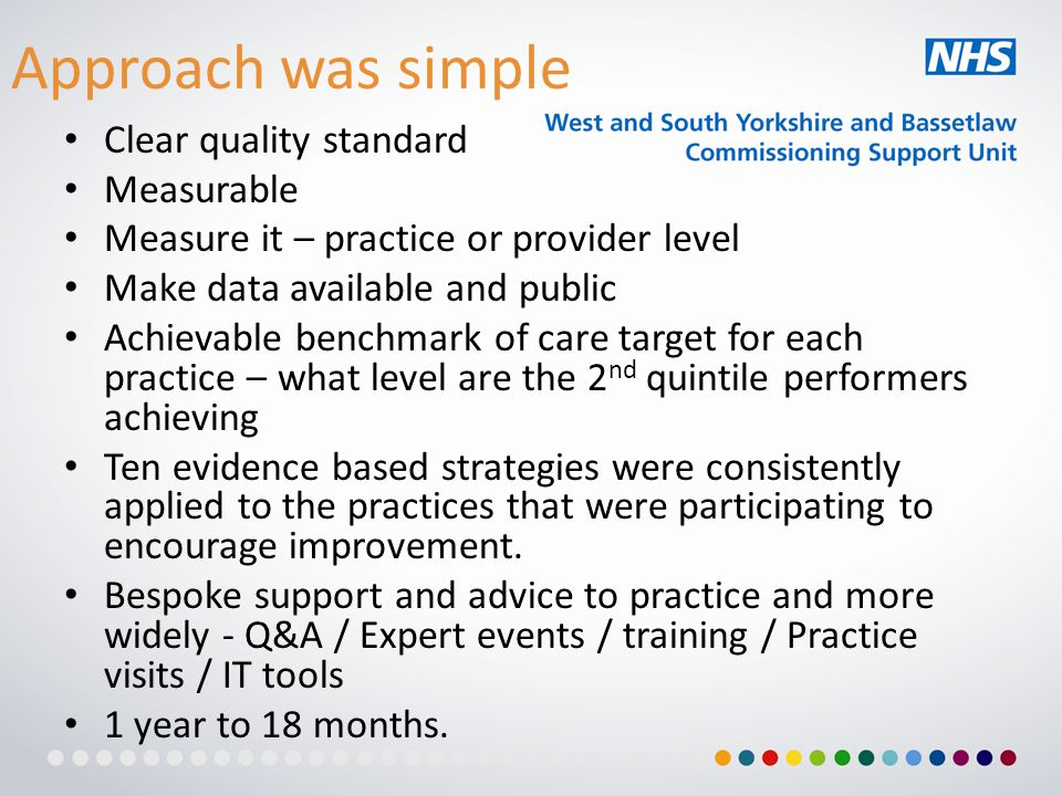 Approach was simple Clear quality standard Measurable Measure it – practice or provider level Make data available and public Achievable benchmark of care target for each practice – what level are the 2 nd quintile performers achieving Ten evidence based strategies were consistently applied to the practices that were participating to encourage improvement.