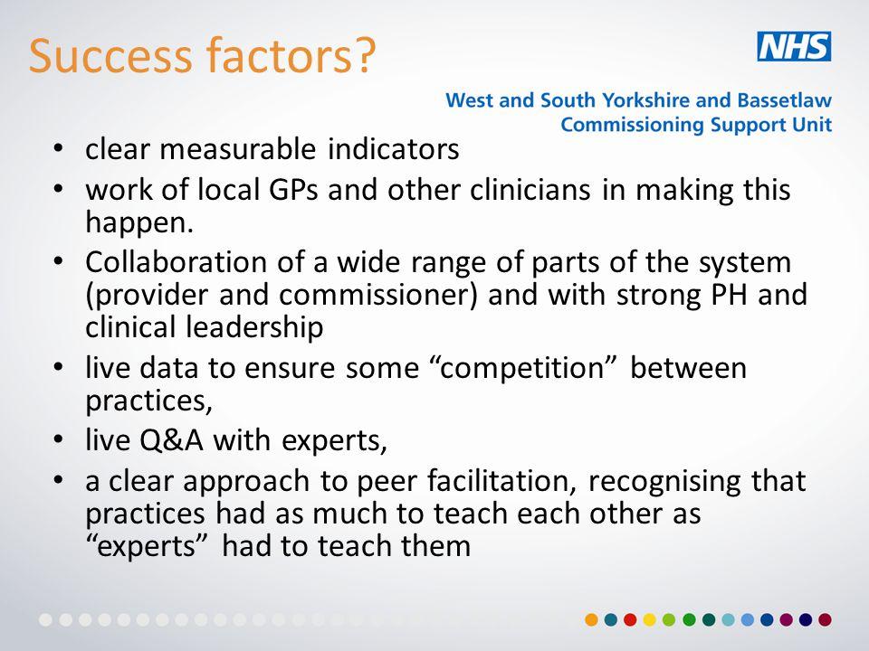 Success factors.