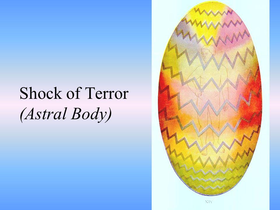 Shock of Terror (Astral Body)