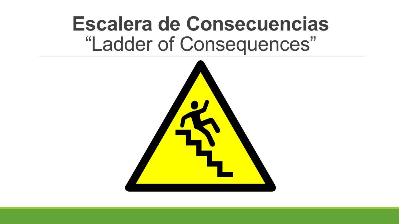 Escalera de Consequencias Ladder of Consequences 1.