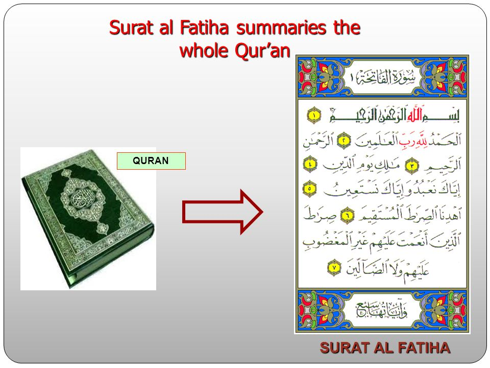 Surat al Fatiha summaries the whole Qur'an SURAT AL FATIHA QURAN