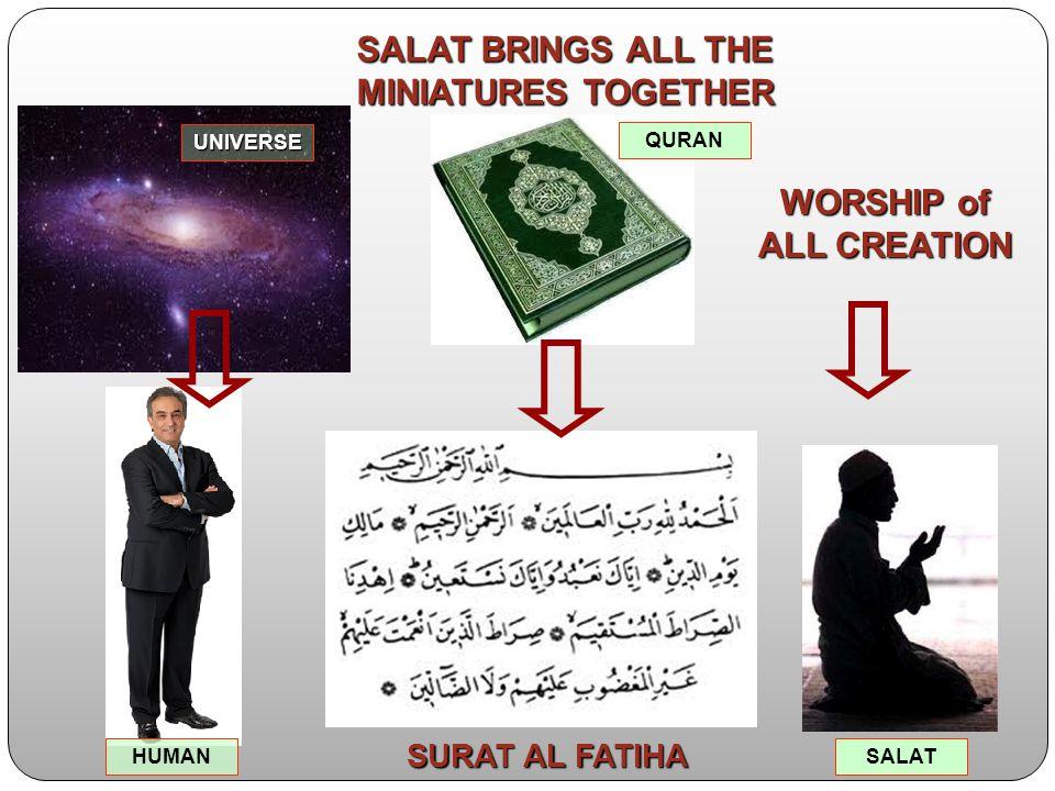 WORSHIP of ALL CREATION SALAT BRINGS ALL THE MINIATURES TOGETHER SURAT AL FATIHA SALATHUMAN QURAN UNIVERSE
