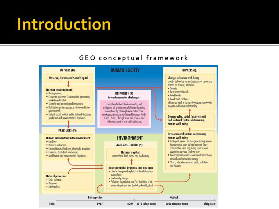 GEO conceptual framework