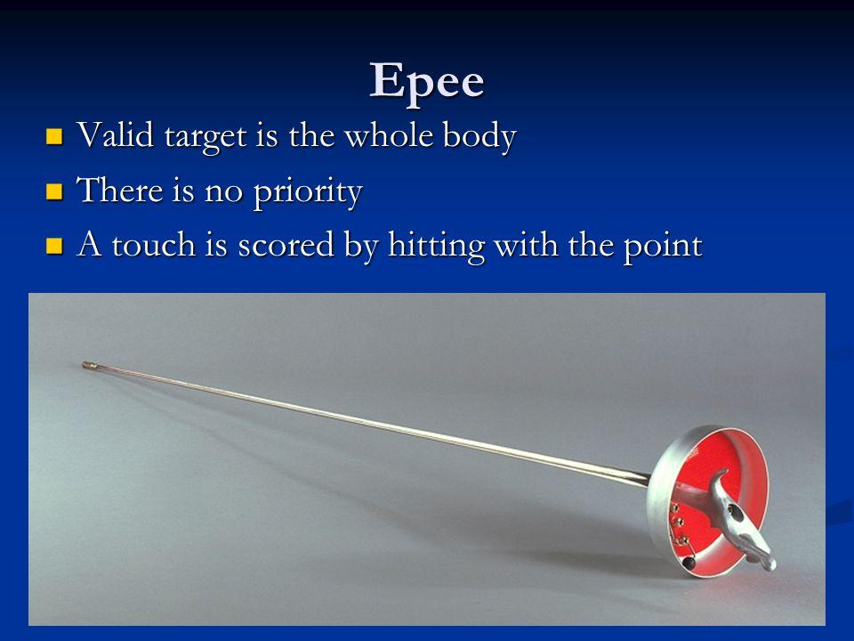 Foil Valid target is only the torso Valid target is only the torso Fencer must establish priority for a valid touch Fencer must establish priority for