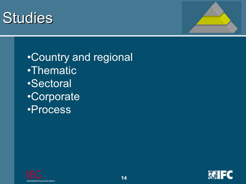 13 Focus on and inform IFC's strategies, policies & procedures Provide accountability Country, sector, & thematic evaluations Forward-looking Scope of