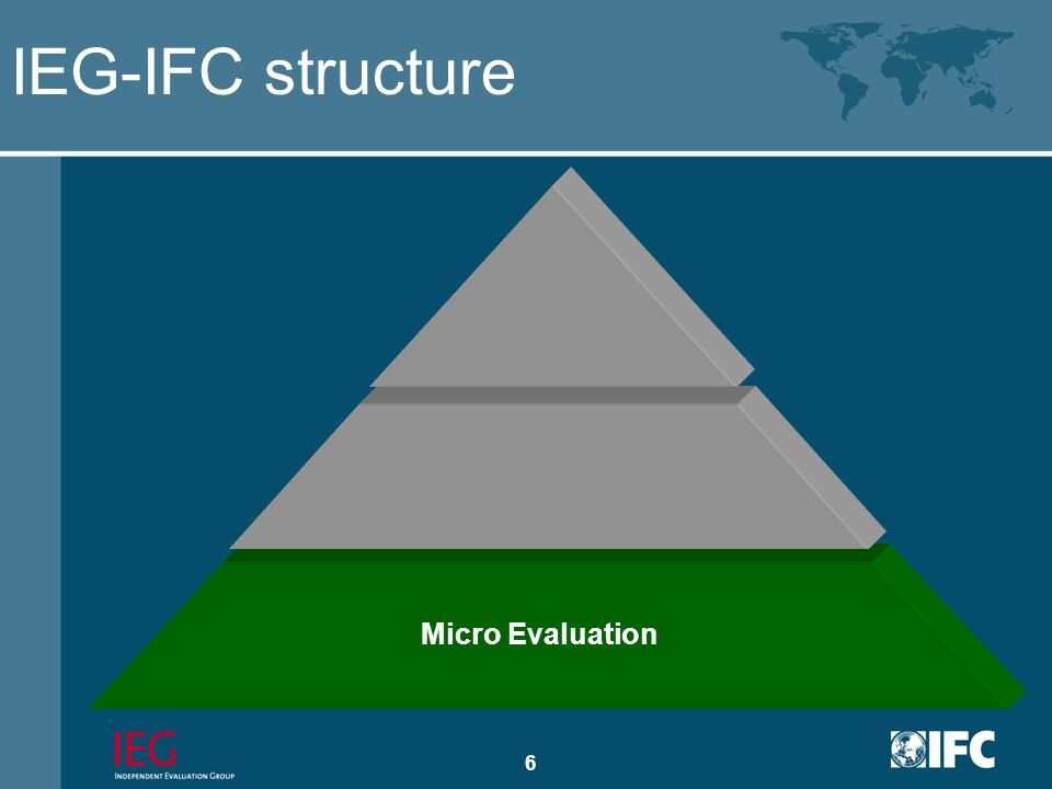 5 Micro Evaluation Macro/Aggregate Evaluation Quality, Knowledge, Partnerships, Communication IEG-IFC structure
