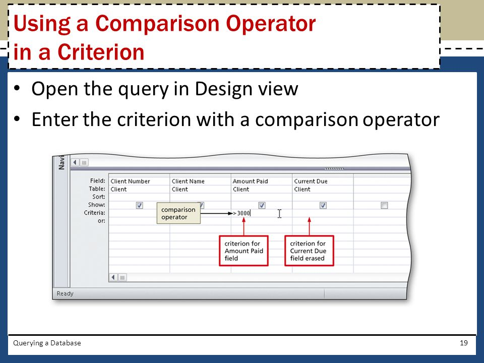 Open the query in Design view Enter the criterion with a comparison operator Querying a Database19 Using a Comparison Operator in a Criterion