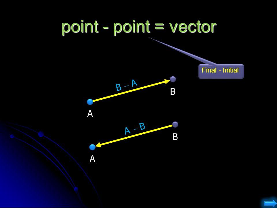 point - point = vector A B B – A A B A – B Final - Initial