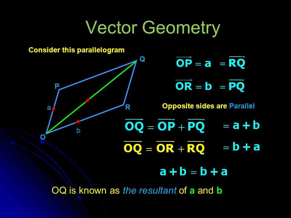 Vector Geometry Consider this parallelogram Q O P R a b Opposite sides are Parallel OQ is known as the resultant of a and b