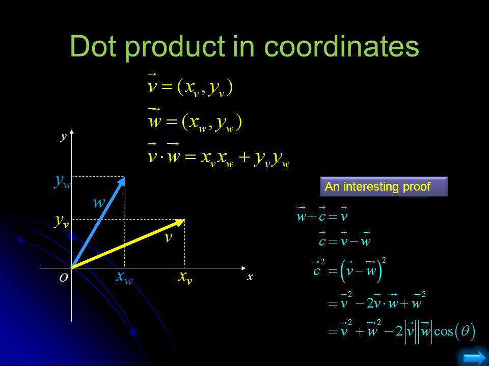Dot product in coordinates v w xvxv yvyv xwxw ywyw x y O An interesting proof