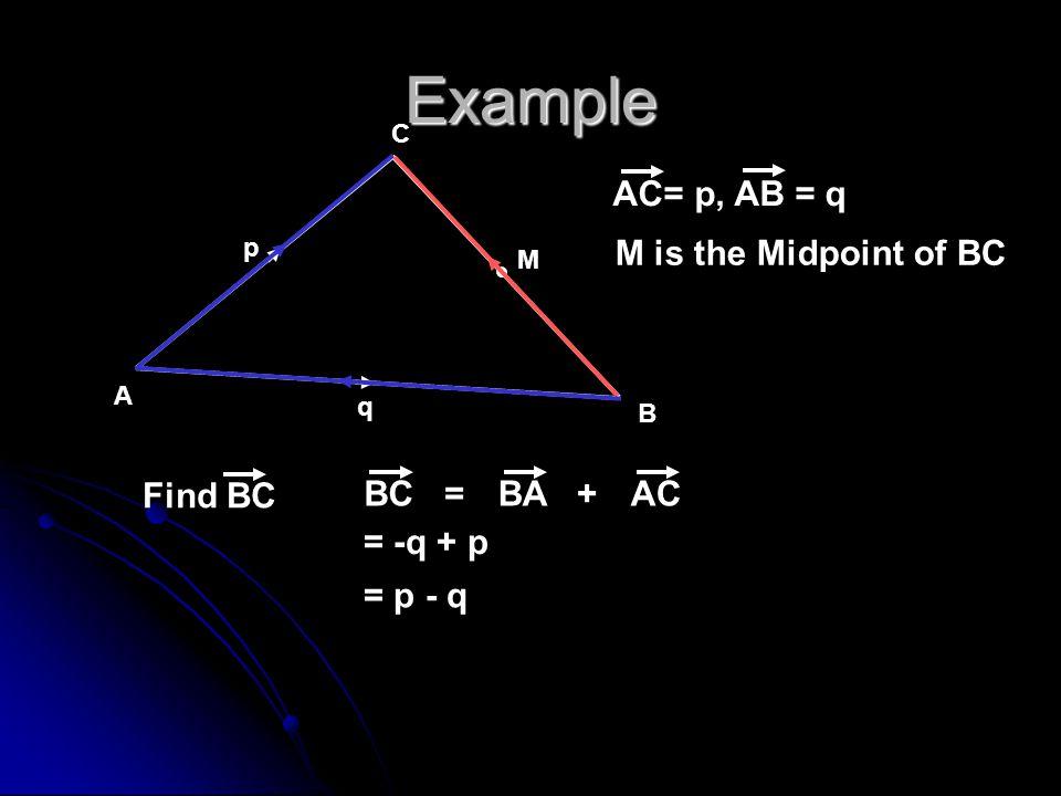 Example A B C p q M M is the Midpoint of BC Find BC AC= p, AB = q BCBAAC=+ = -q + p = p - q
