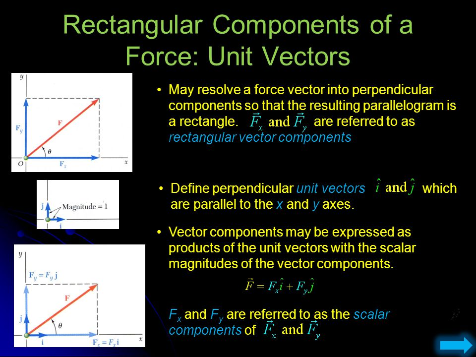 Rectangular Components of a Force: Unit Vectors Vector components may be expressed as products of the unit vectors with the scalar magnitudes of the v