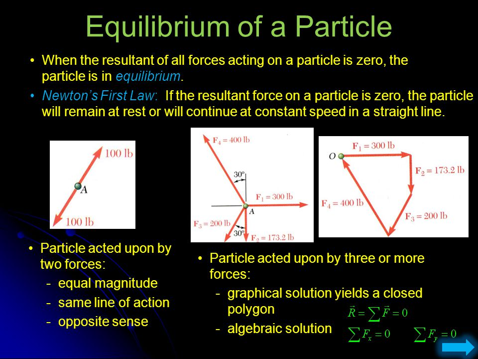 Equilibrium of a Particle When the resultant of all forces acting on a particle is zero, the particle is in equilibrium. Particle acted upon by two fo